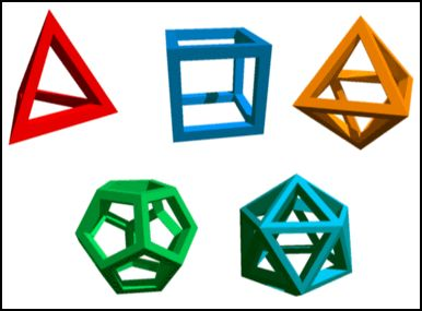 Platonic Solids RevisitedPlatonic Solids Art