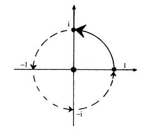 i_rotation