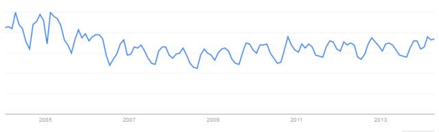 trend_consciousness