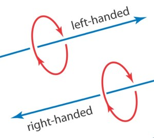 left_handed_right_handed