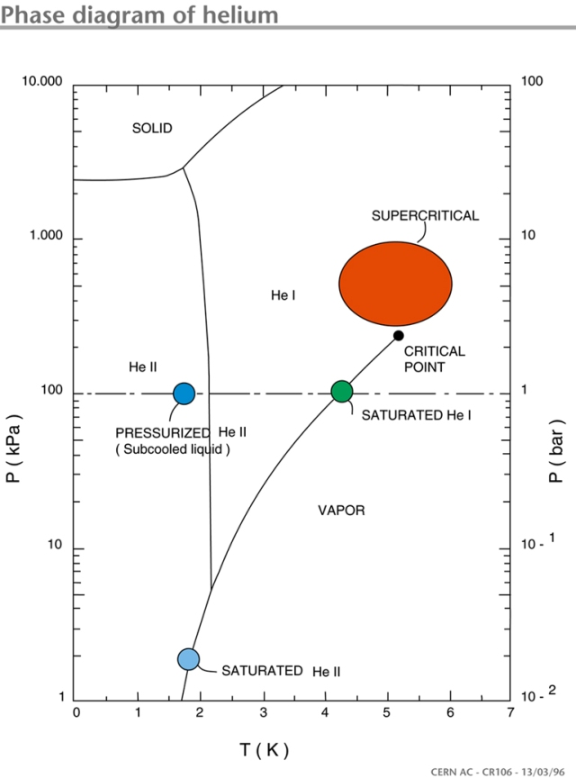LHC_cryo