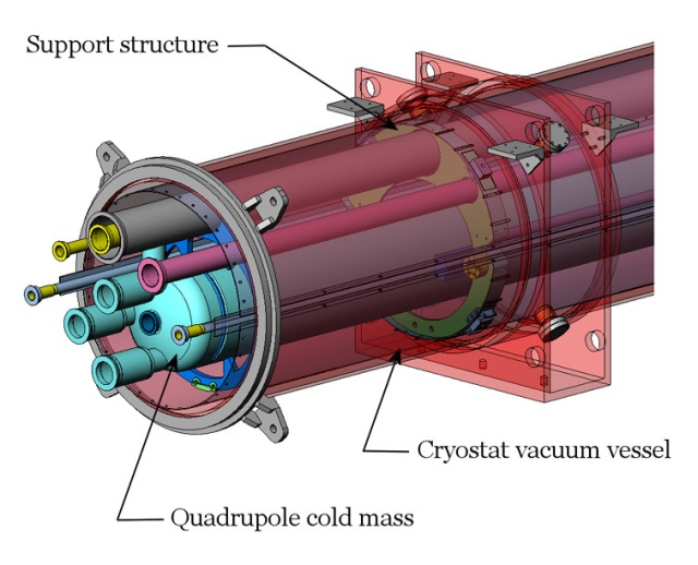 lhc_irq_cryostat_graphic02