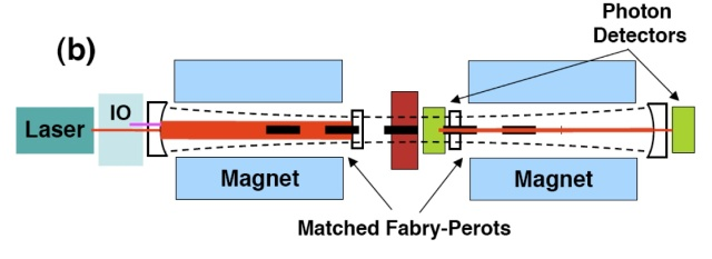ReapR_Fermilab