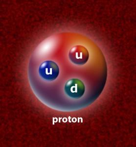 proton_neutron