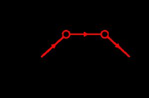 Feynman_EP_Annihilation