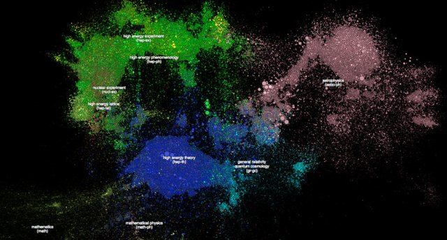 Paperscape interactive map of scientific research papers