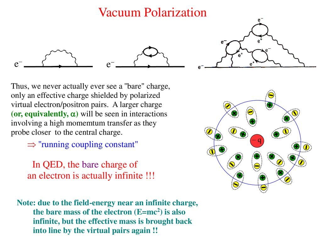 Quantum Field Theory and Quantum Gravity